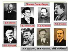 Члены Политбюро в 1921-1922 гг (включая кандидатов)