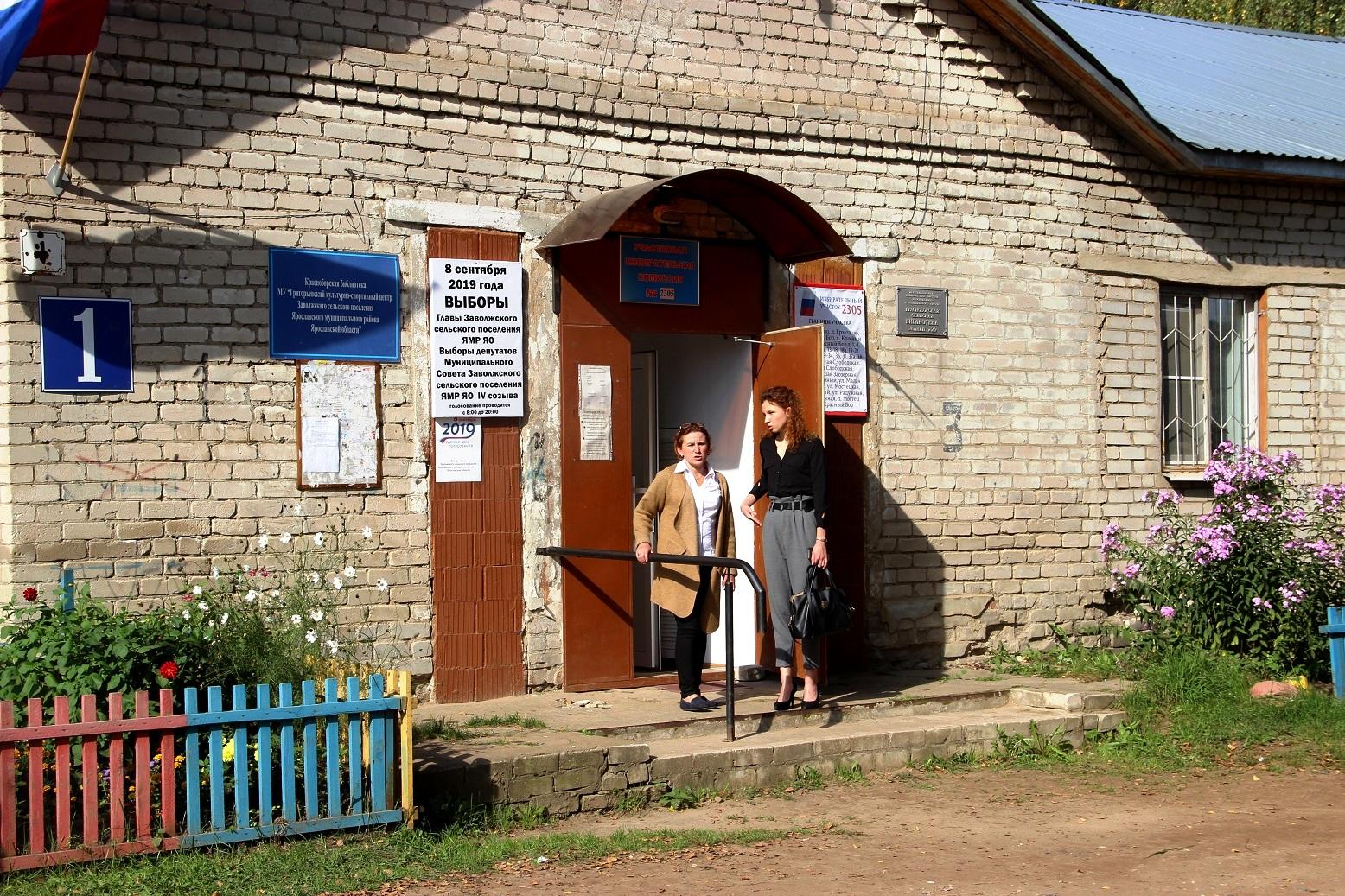 Результаты выборов депутатов в Заволжском сельском поселении