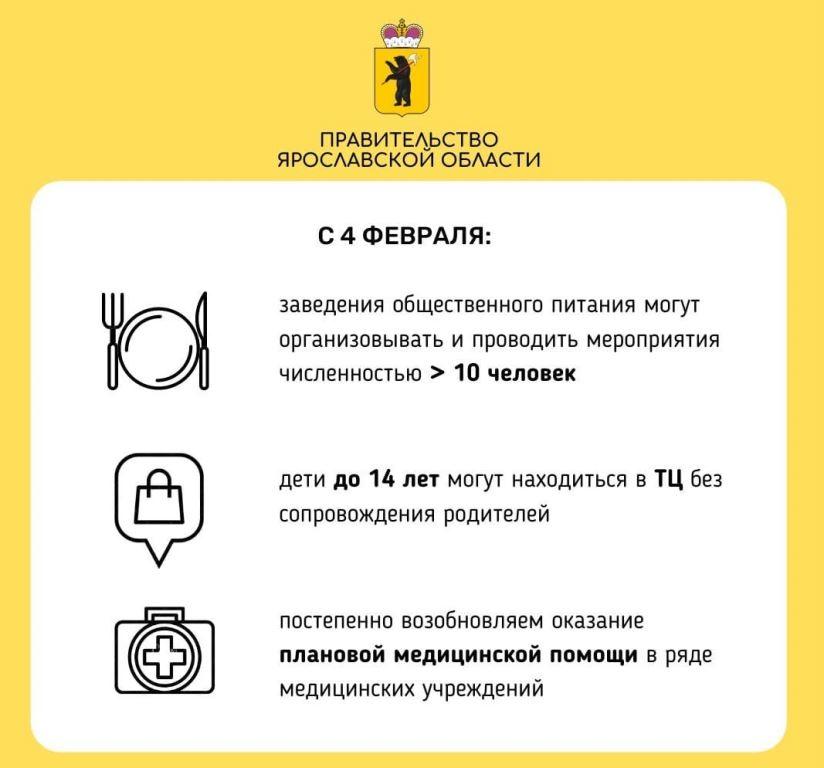 В Ярославской области снимают коронавирусные ограничения