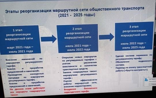 Мэрия Ярославля представила обновленную транспортную схему с учетом предложений жителей. Все ли учли чиновники?