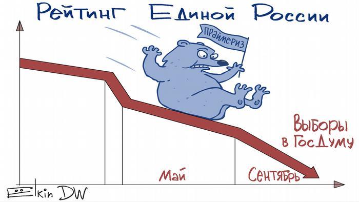 Три депутата от «Единой России» не произнесли на заседаниях ни слова за 14 лет в Госдуме