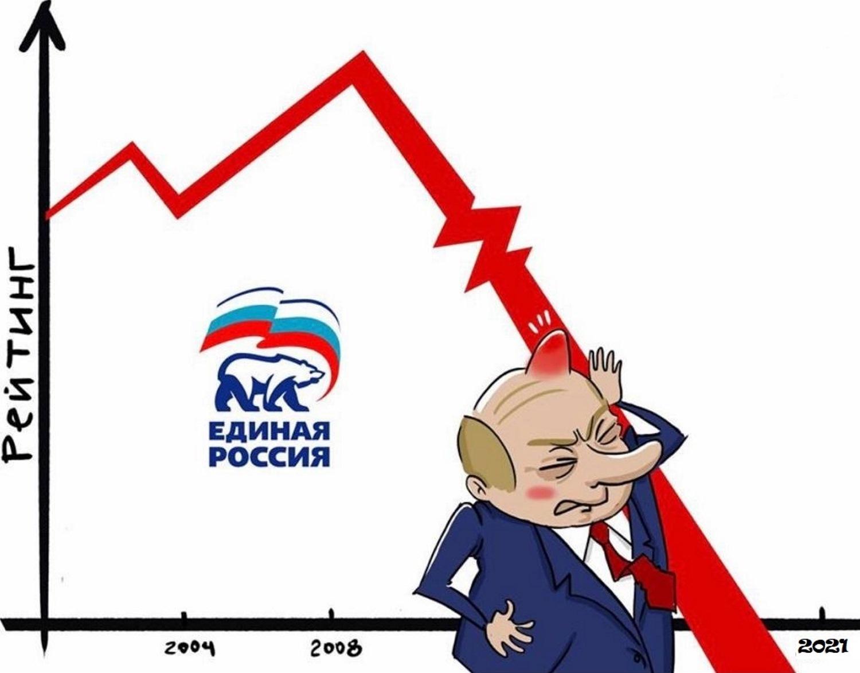 В Ярославской области — самый низкий уровень поддержки «Единой России»